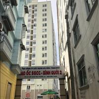Chính chủ cho thuê căn hộ Soho Premier với view sông Sài Gòn và Landmark 81