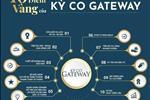 Kỳ Co Gateway - ảnh tổng quan - 32