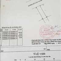 Bán đất nền dự án thành phố Nha Trang - Khánh Hòa giá 3.6 tỷ