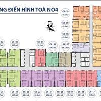 Ủy quyền chuyển nhượng căn hộ 2 - 3 phòng ngủ dự án Ecohome 3