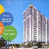Cơ hội đầu tư căn hộ mặt tiền An Dương Vương, 2 tỷ (2PN, 2WC) ngân hàng HT vay 70% bàn giao Q4/2021