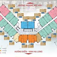 Bảng giá căn hộ The Dragon Castle Hạ Long chỉ từ 870 triệu/căn 2 phòng ngủ trực tiếp chủ đầu tư
