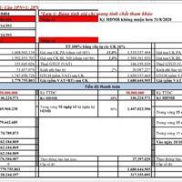 Căn hộ 55m 2PN2WC Vinhomes Smart City bán 1,6 tỷ