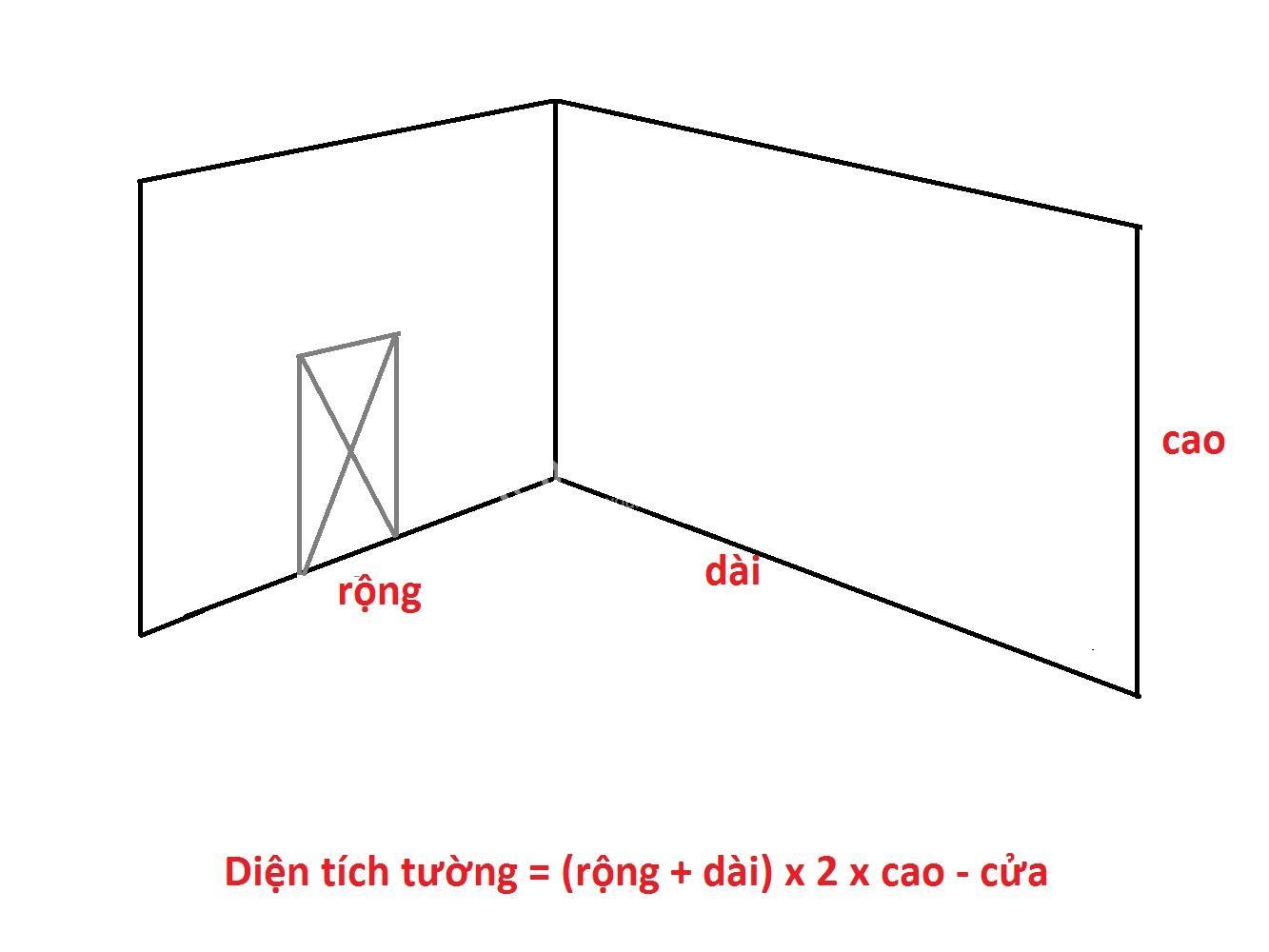Công thức tính m2 đất chuẩn