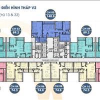 Bán căn hộ Terra An Hưng - Hà Đông, giá 1,7 tỷ