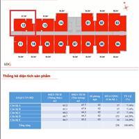 Chính chủ kẹt tiền cần sang nhượng căn góc 67.7m2, 2PN 2WC West Intela tầng 18 rẻ hơn CĐT 300tr
