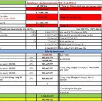 Căn hộ 2PN+1 thông thủy 54,5m giá siêu rẻ tại Vinhomes Ocean Park tháng 9/2020