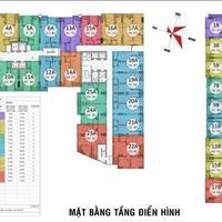 Bán nhanh 1 căn chung cư 78m2 giá 1,35 tỷ tại tòa Gemek Tower, An Khánh