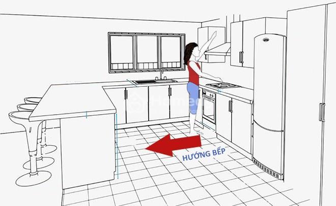 Hướng đặt bếp sẽ ảnh hưởng trực tiếp tới công danh, sự nghiệp, sức khỏe của những thành viên trong nhà