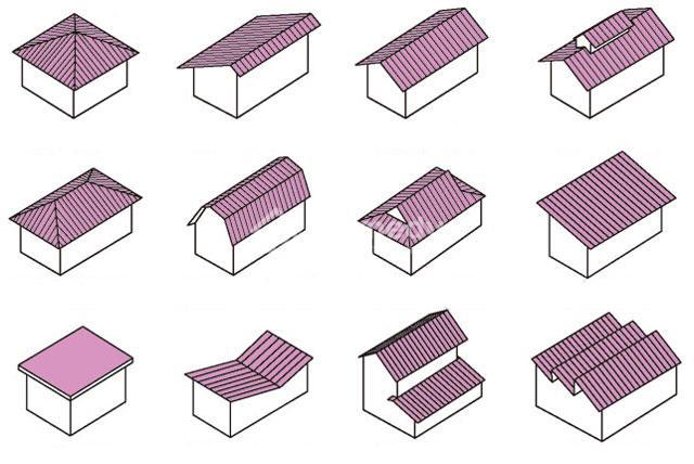 Phong thủy nhà 2 mái