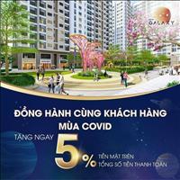Thu nhập thấp, ngân hàng hỗ trợ mua nhà 70%, dự án ngay làng đại học TP.HCM New Galaxy Hưng Thịnh