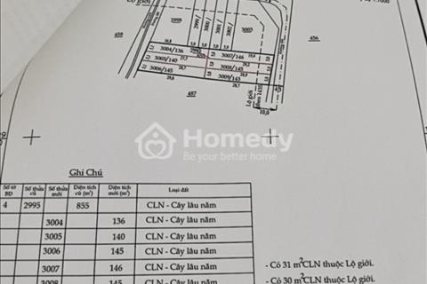 Bán nhanh 3 lô đất F1 thị trấn Đinh Văn giá cho nhà đầu tư