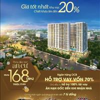 Sở hữu ngay căn hộ hạng sang 56M2, Cạnh KCN Vsip 1 - Chỉ 168tr (20%) - Legacy Central