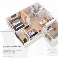 Bán tổng hợp những căn hộ giá tốt tại đô thị xanh Ecopark