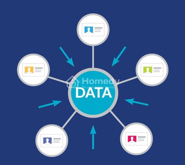 data-khach-hang