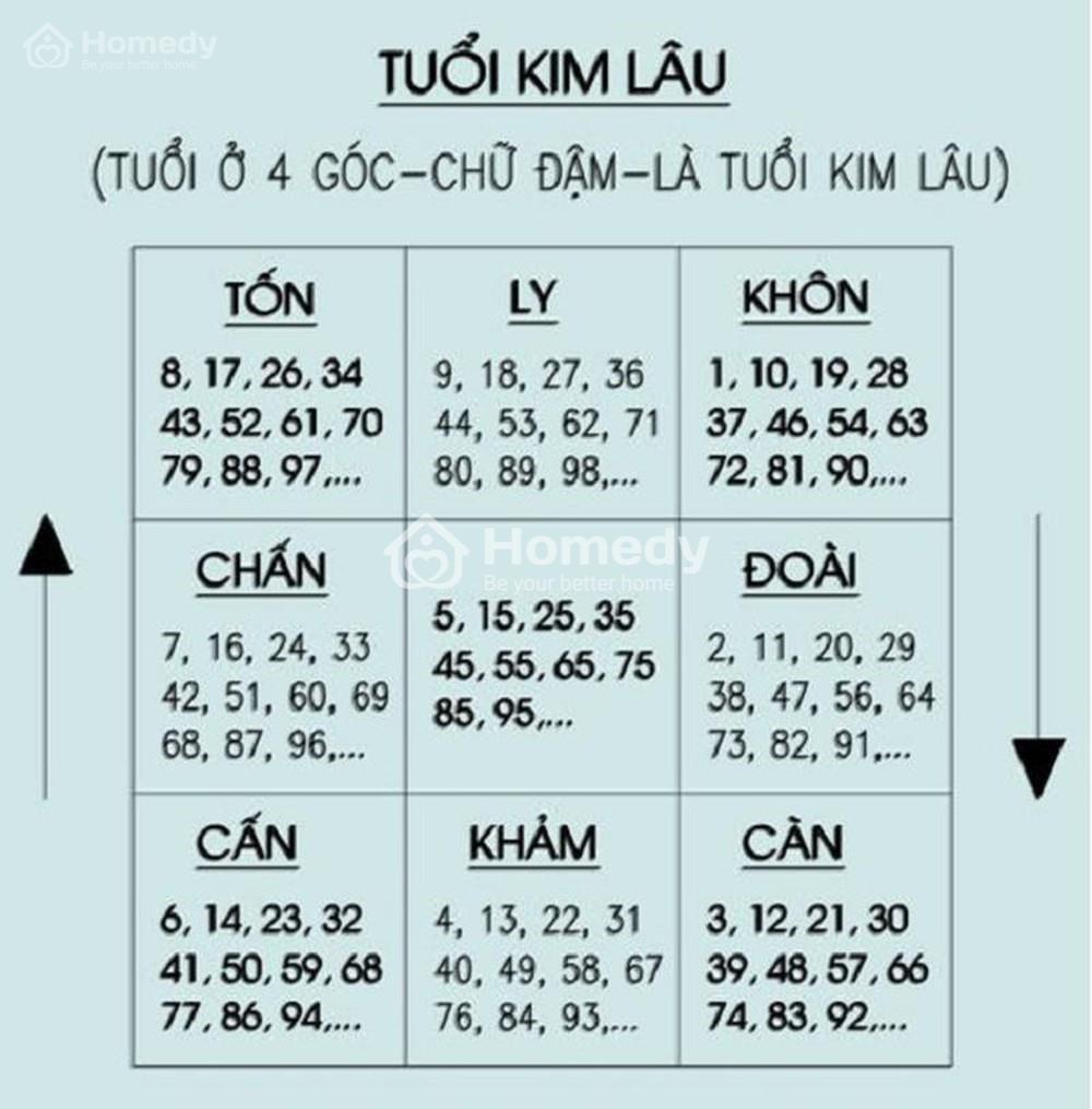 kim-lau