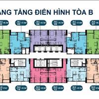 Tôi cần bán chung cư Intracom Đông Anh, căn 10, diện tích 66.8m2, giá 22tr/m2 (có thương lượng)