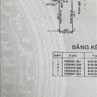56m2, Quận 9, Phường Long Thạnh Mỹ, gần bến xe Miền Đông mới, giá 3.6 tỷ.LH:0902885136