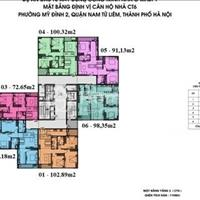 Bán gấp! căn hộ 3 PN dự án trung tâm Mỹ Đình về ở luôn giá 2.9xx tỷ bao phí sang tên