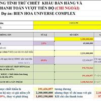 Căn hộ Biên Hòa Universe - TT Tp Biên Hòa - giá 2,3 tỷ/ căn 2pn CK 4-18% NH Vay 70%