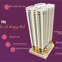 Bán căn hộ quận Hà Đông - Hà Nội giá 2.25 tỷ, 109m2