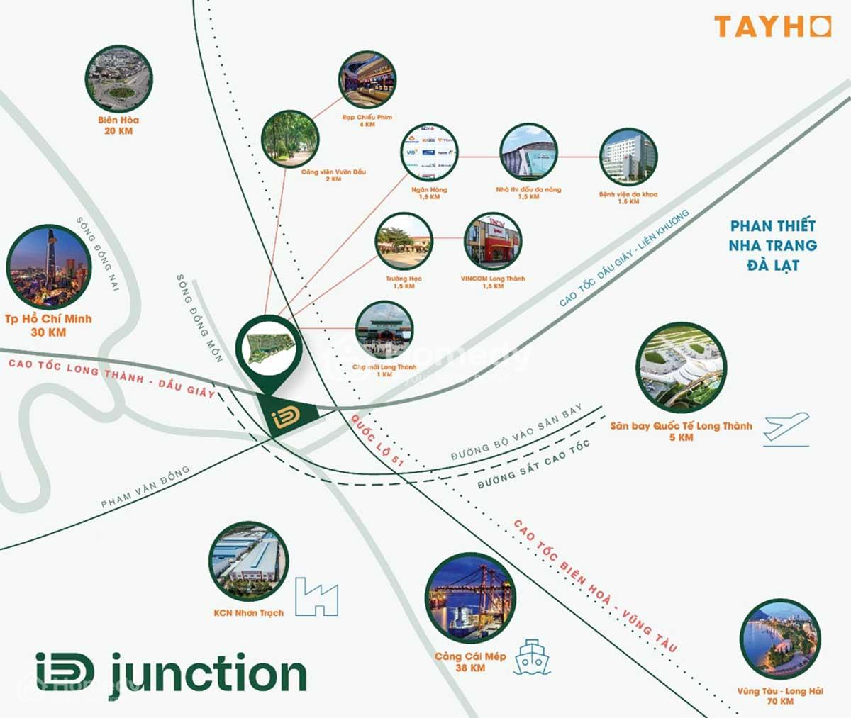 ID Junction Long Thanh