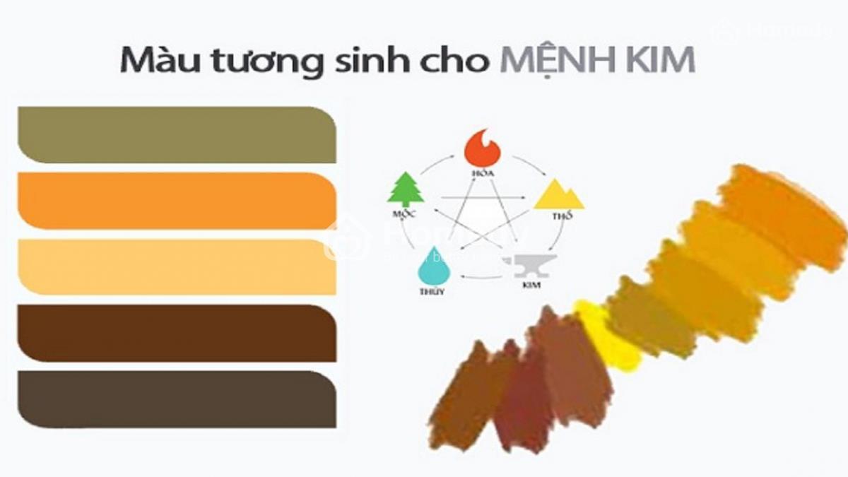 Màu sắc hợp với người mệnh Kim