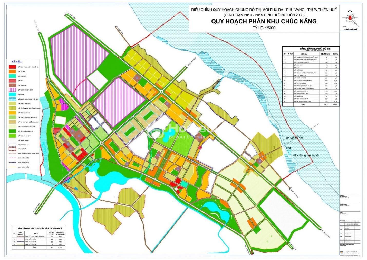 Quy hoạch phân khu là gì