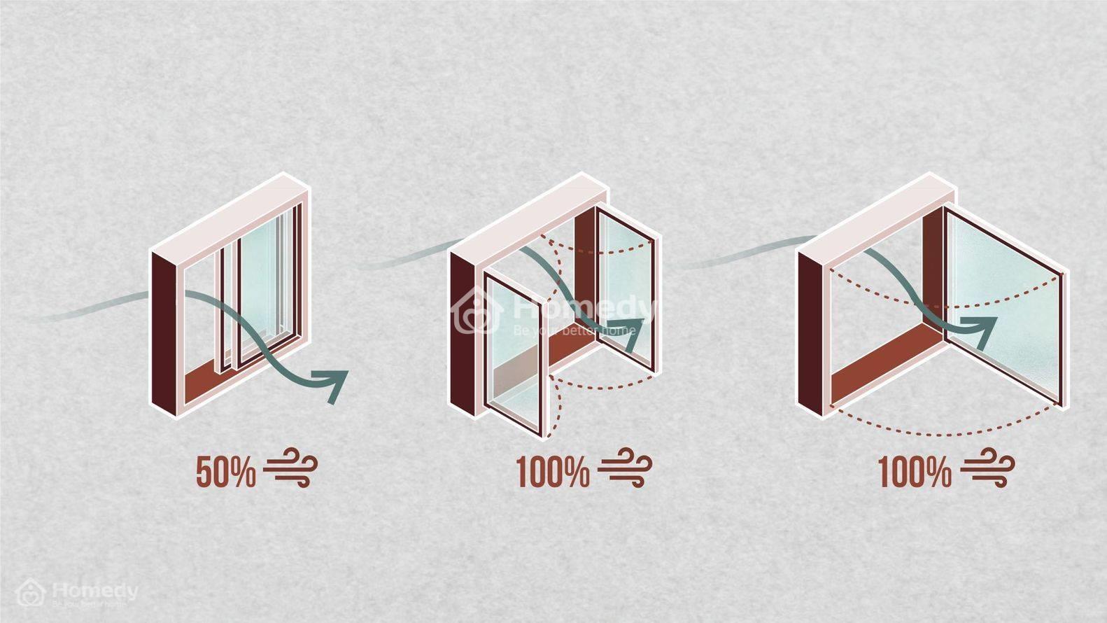 Nên sử dụng cửa sổ nào giúp thông gió tốt?