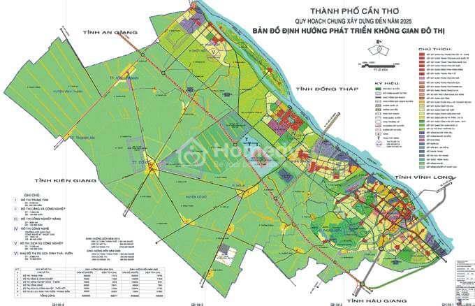 Chi tiết quy hoạch Cần Thơ về không gian đô thị