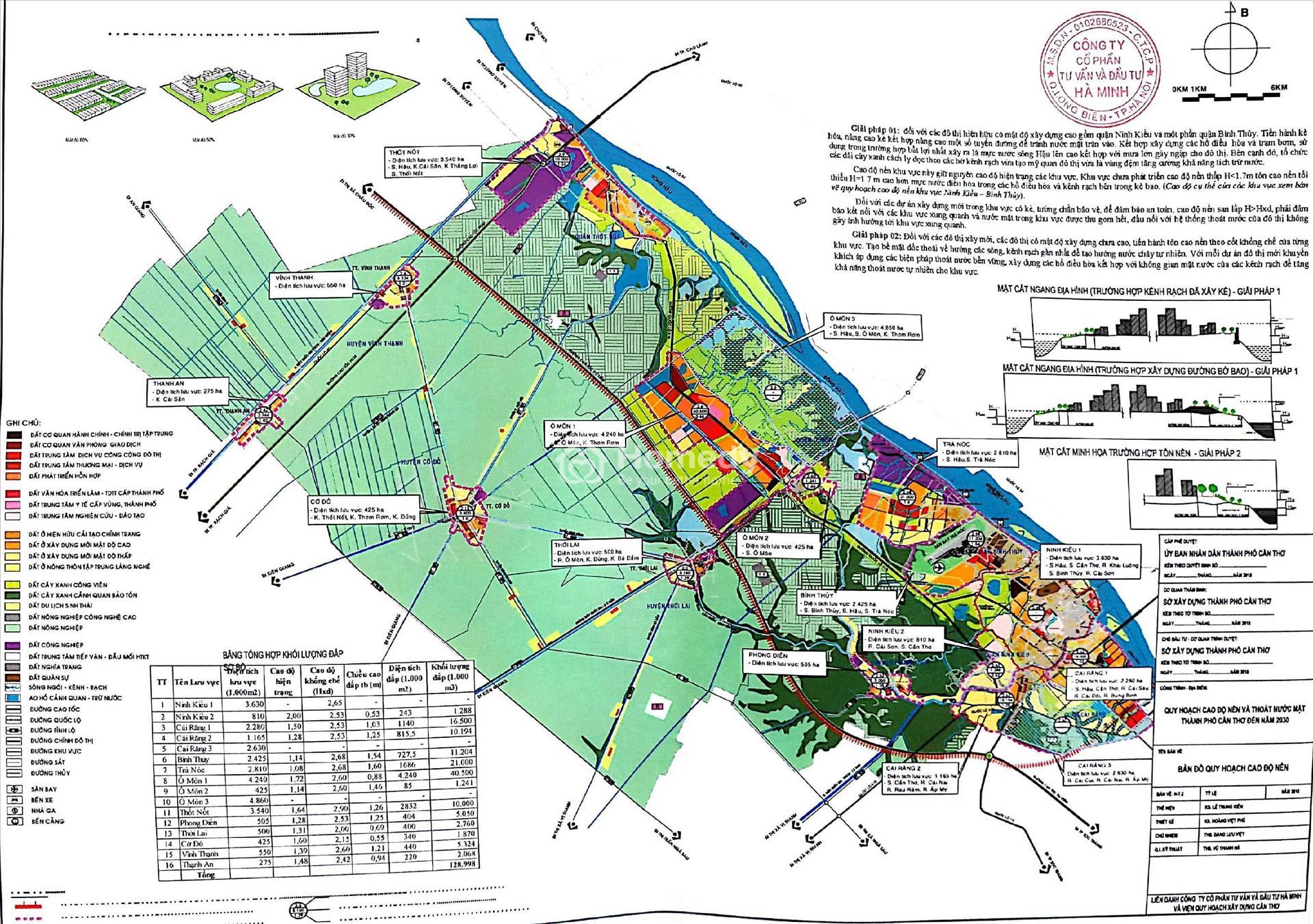 Bản đồ quy hoạch thành phố Cần Thơ giai đoạn 2030-2050