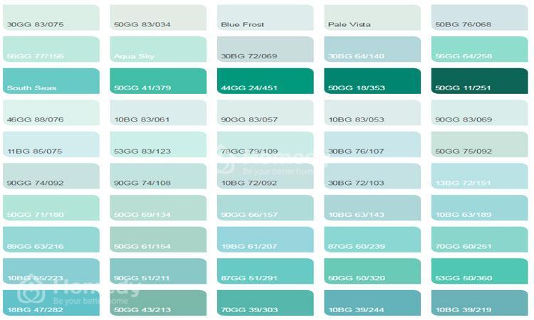 Bảng màu sơn nhà màu xanh ngọc