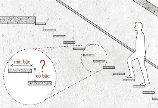 Cách tính m2 lát đá cầu thang