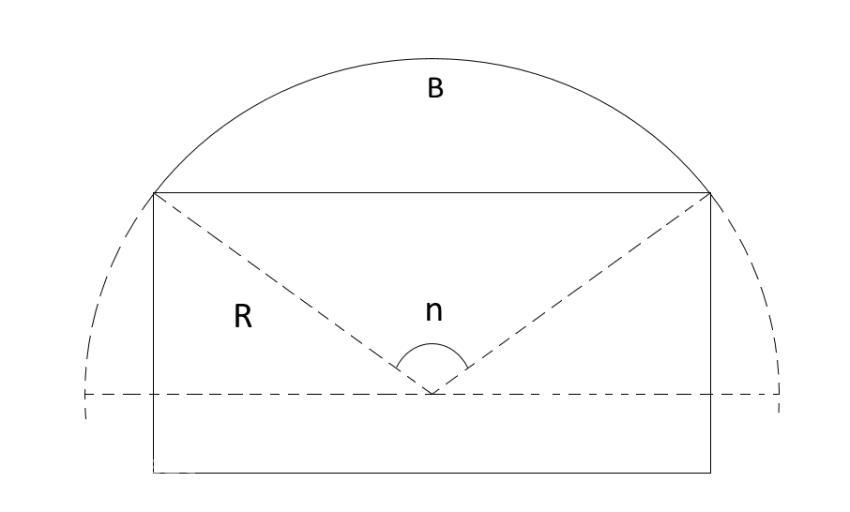 Cách tính mét vuông cửa hình vòm đơn giản