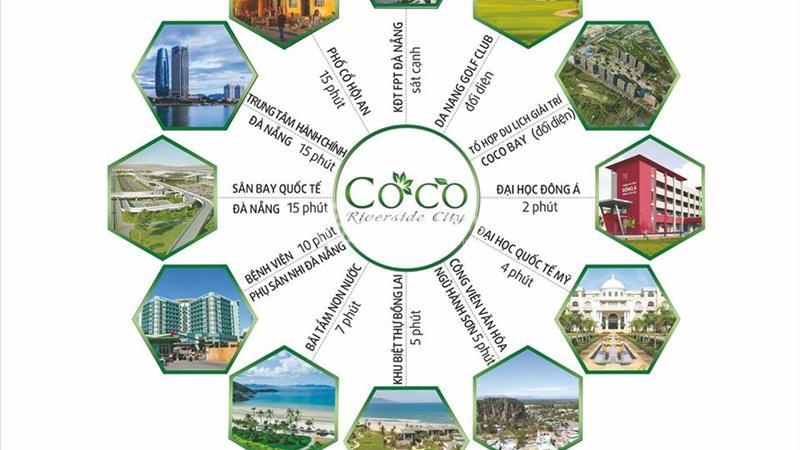 Sắp mở bán khu đô thị nghỉ dưỡng '' Coco Riverside City'' gần biển, view sông - 4