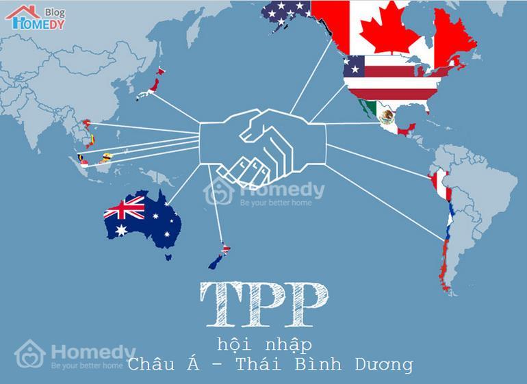 hiep dinh TPP