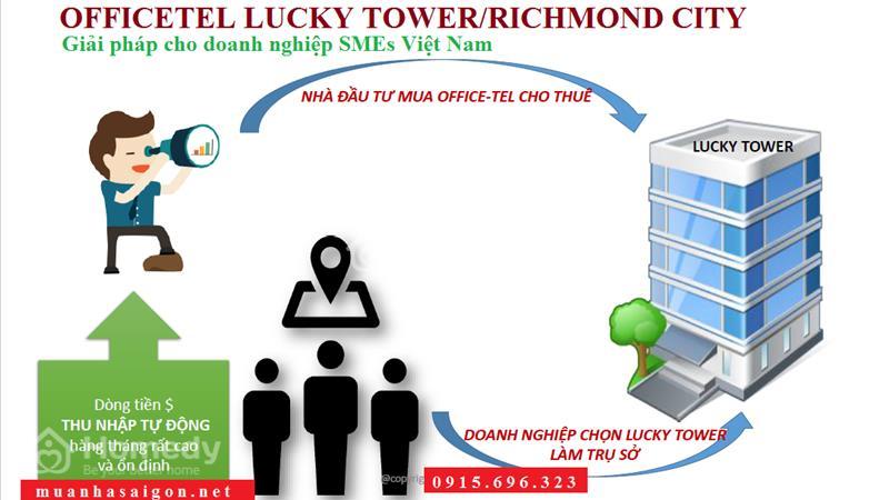 Căn hộ Richmond City Nguyễn Xí - Mở bán tòa Riches liên hệ nhanh để nhận chiết khấu tốt - 9