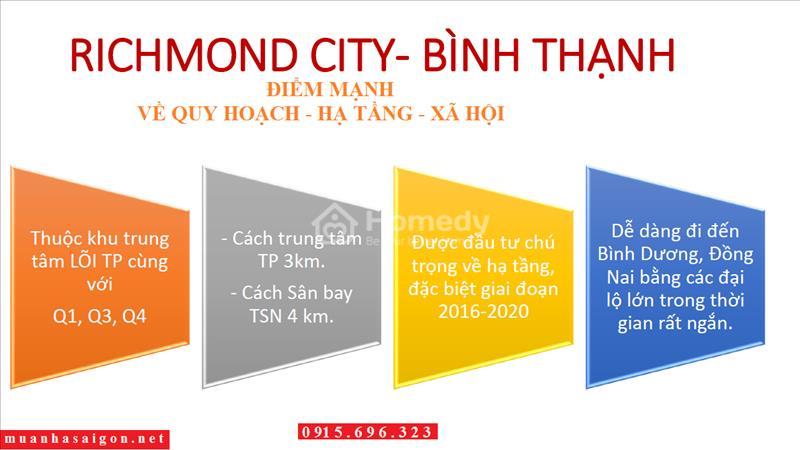 Officetel + Căn hộ + Shophouse Richmond City bùng nổ thị trường BĐS quận Bình Thạnh, chỉ từ 939 tr - 4