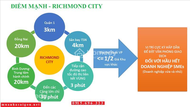 Officetel + Căn hộ + Shophouse Richmond City bùng nổ thị trường BĐS quận Bình Thạnh, chỉ từ 939 tr - 5