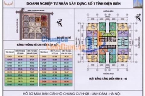 Nhận nhà ở luôn căn 45 m2 view hồ tại HH2B Linh Đàm...!!!