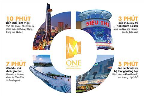 M-ONE mở bán đợt cuối, 1.45 tỷ/căn có khu sân vườn 18m2, CK 3%, 100% nhận quà tặng