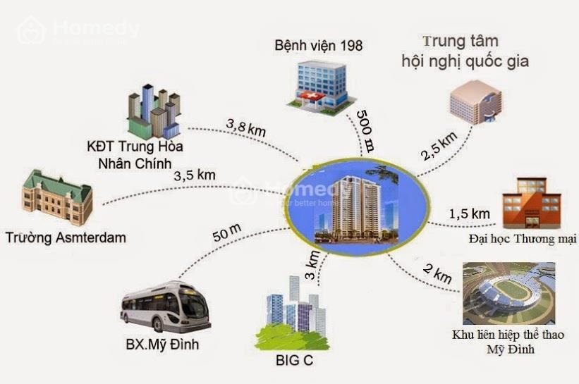Vị trí và tiện ích thuận lợi của dự án FLC Complex Phạm Hùng