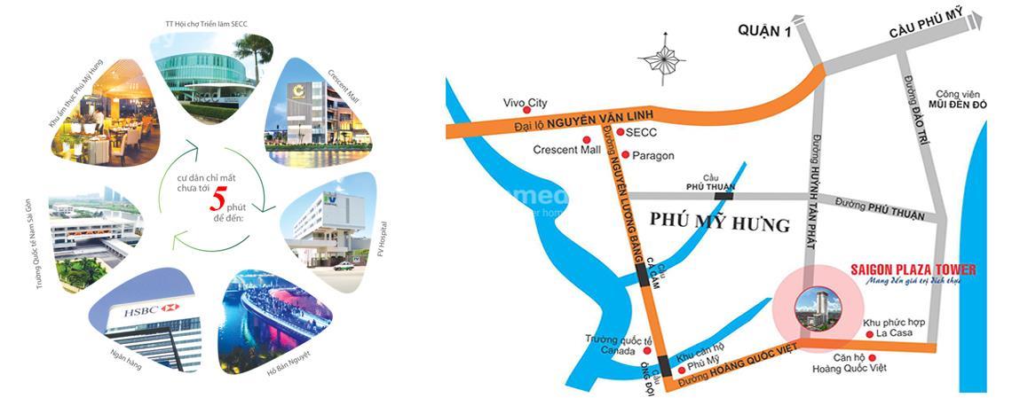 Có nên đầu tư vào dự án có vị thế và tiện ích như Sài Gòn Plaza Tower?