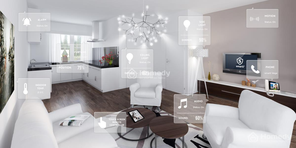 Gói Smart Home Full Option tại biệt thự Villa Park.