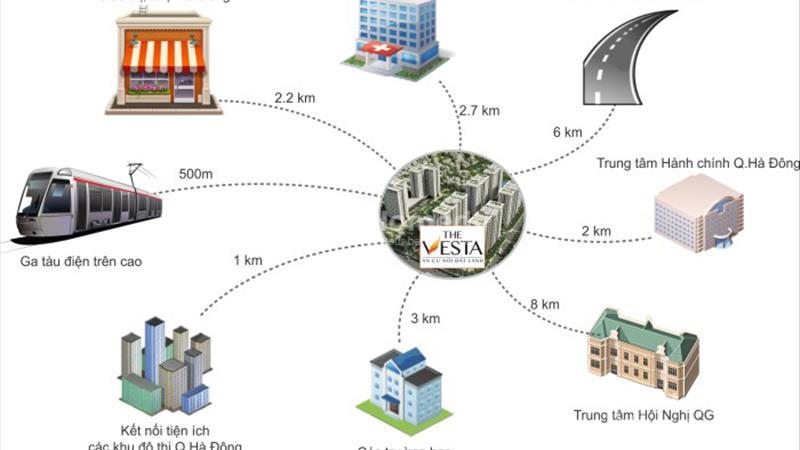 Nhà ở xã hội dự án The Vesta Phú Lãm hà Đông - 2