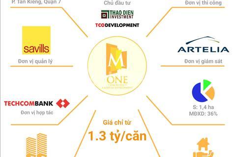 Chính chủ nhượng lại căn 3PN căn góc view Bitexco, DT 93m2 rẻ hơn CĐT 100 triệu