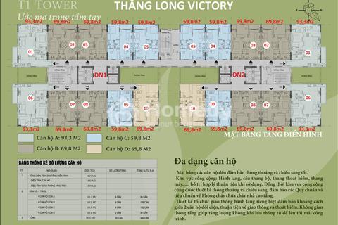 Cho thuê căn hộ 2 phòng ngủ tại chung cư Thăng Long Victory - Mặt đường đại lộ Thăng Long