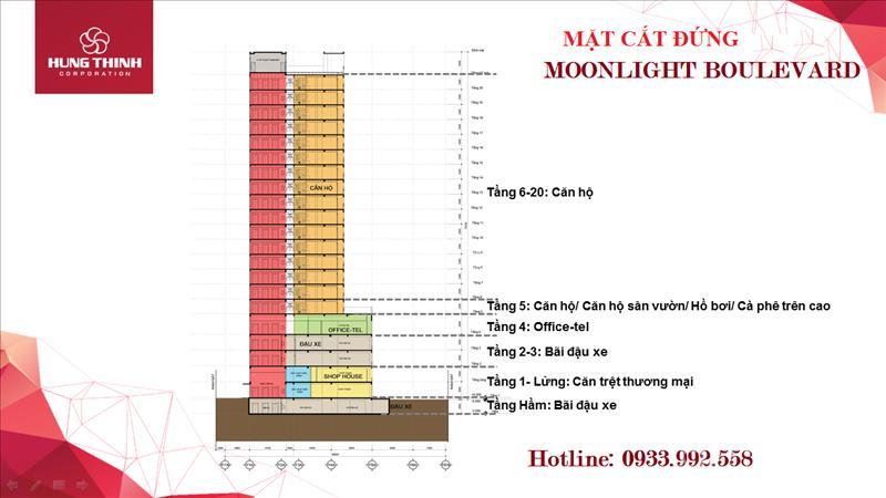 Thông tin Căn hộ 510 Kinh Dương Vương - Moonlight Boulevard (CH,Shophouse,Officetel)  - 3