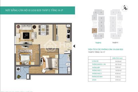 thuê căn hộ chung cư tphcm