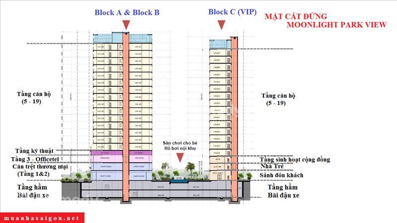 Chỉ 1,1tỷ/căn, căn hộ Moonlight Park View MT khu Tên Lửa, liền kề Aeon Mall - BX Miền Tây - 4